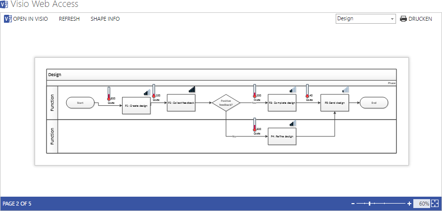 Visio Services Print Extension Oneassist